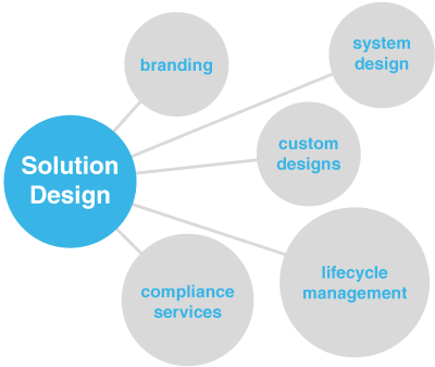 digitera_solution_design_consultancy
